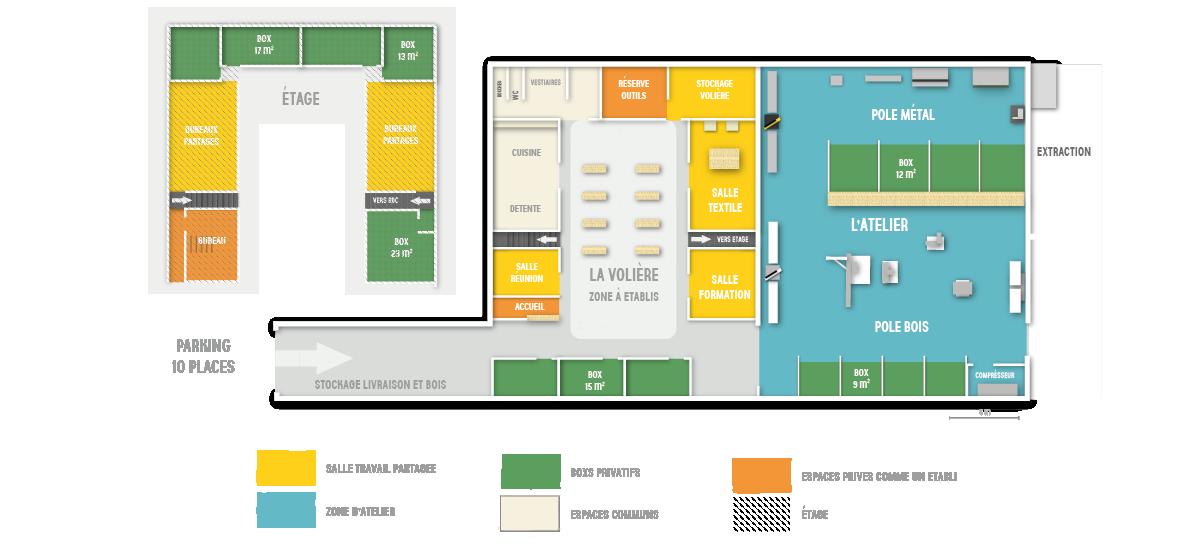 Plan de l'atelier